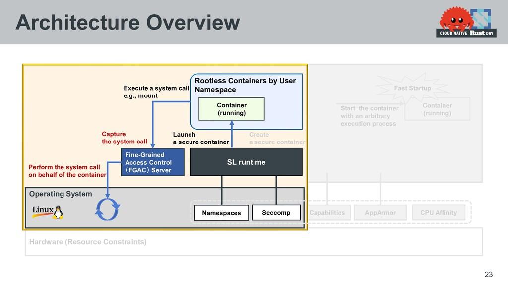 Hardware (Resource Constraints) Capabilities Co...