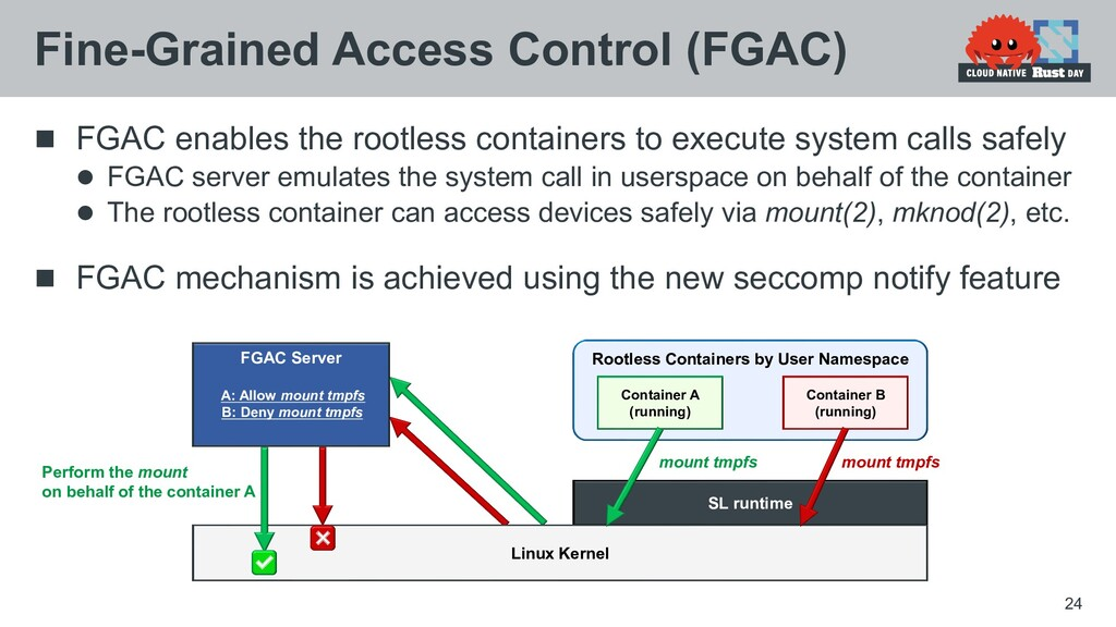Rootless Containers by User Namespace  FGAC en...