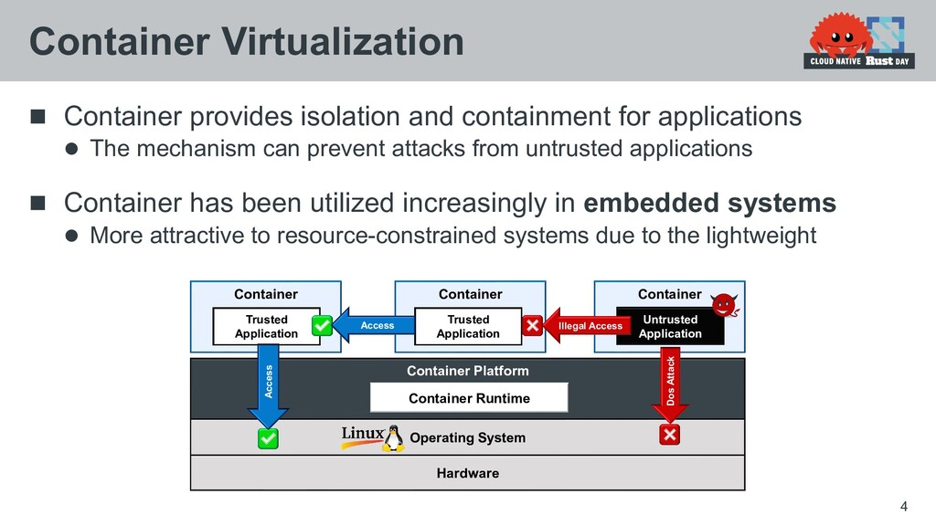 4 Container Virtualization  Container provides...