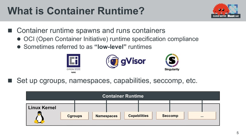  Container runtime spawns and runs containers ...