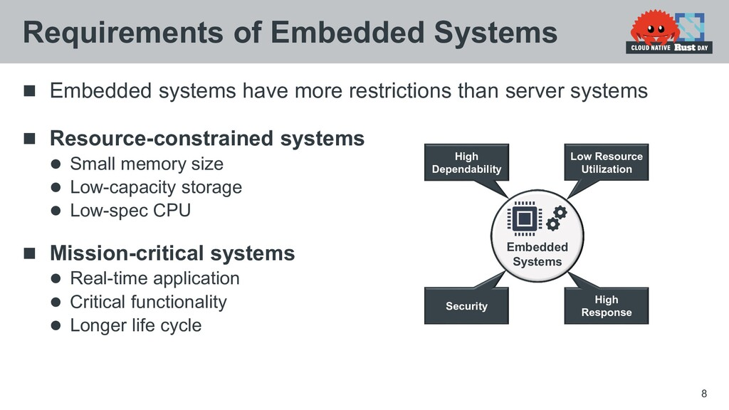  Embedded systems have more restrictions than ...