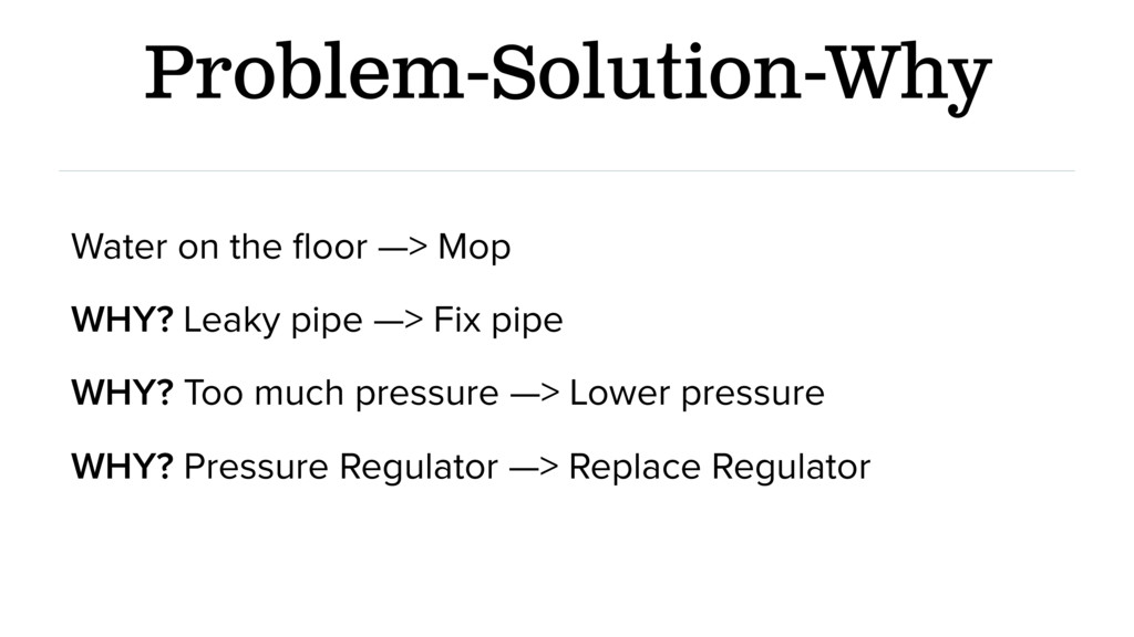 Problem-Solution-Why Water on the floor —> Mop W...