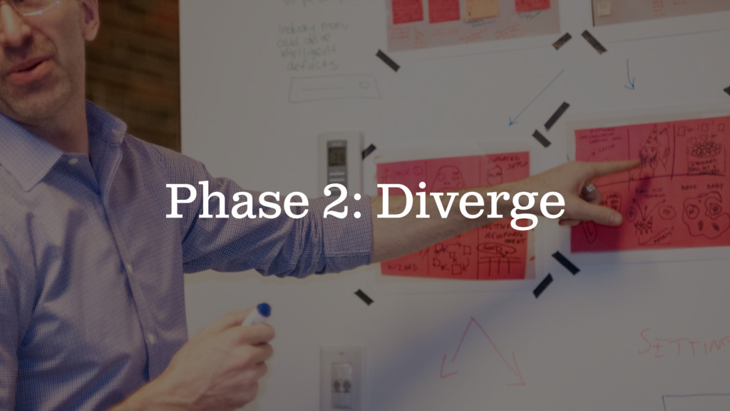 Phase 2: Diverge