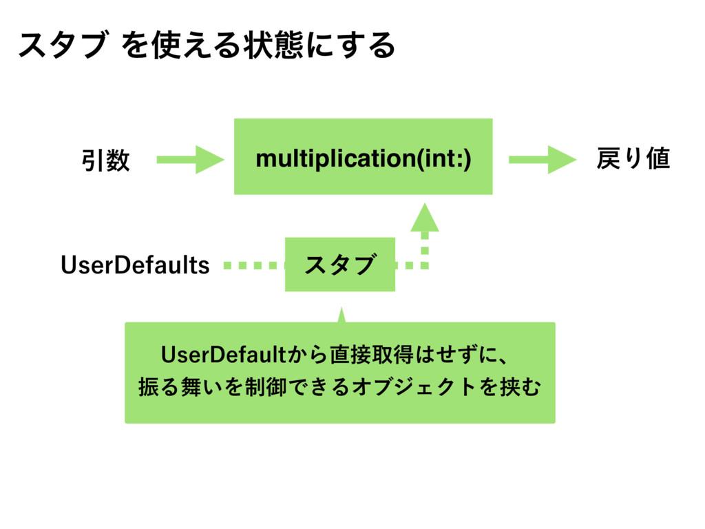 ελϒΛ͑Δঢ়ଶʹ͢Δ multiplication(int:) Ҿ 6TFS%FGBV...