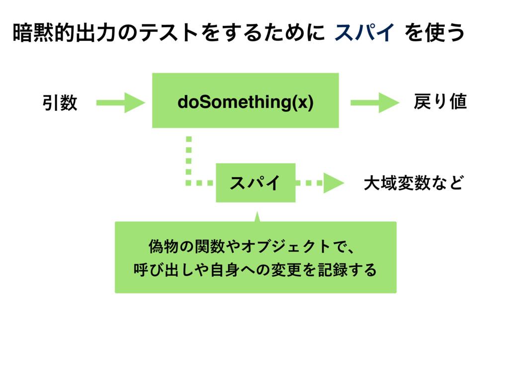 doSomething(x) Ҿ Γ େҬมͳͲ ِͷؔΦϒδΣΫτͰɺ ݺͼ...