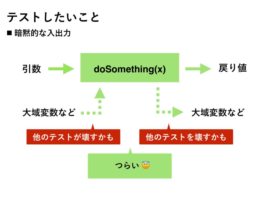 ςετ͍ͨ͜͠ͱ ˙ ҉తͳೖग़ྗ େҬมͳͲ େҬมͳͲ doSomething(x)...