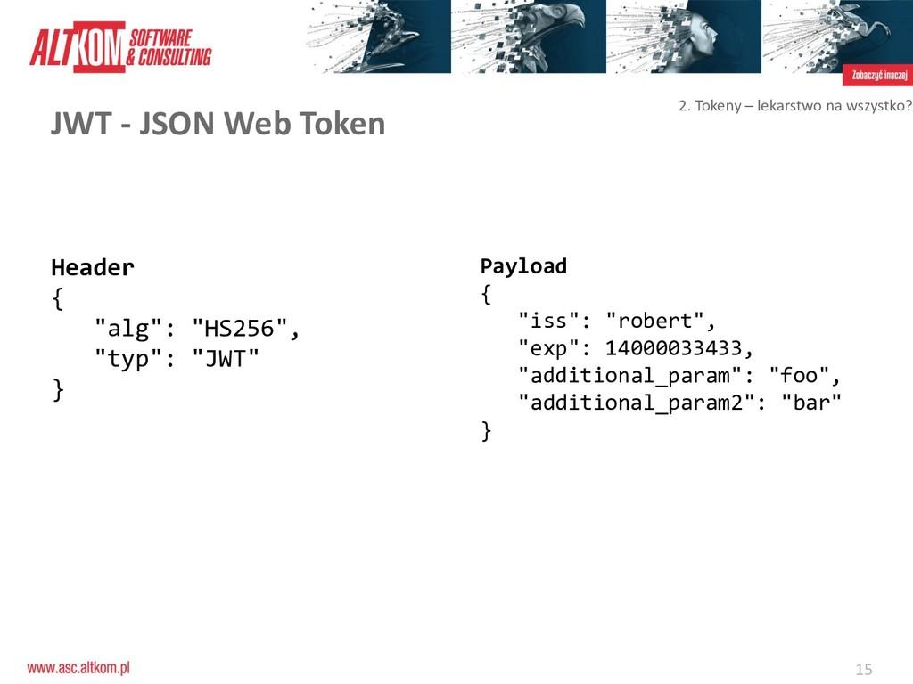 """15 JWT - JSON Web Token Header { """"alg"""": """"HS256""""..."""