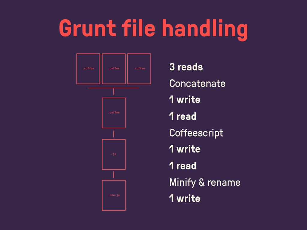 Grunt file handling 3 reads Concatenate 1 write...