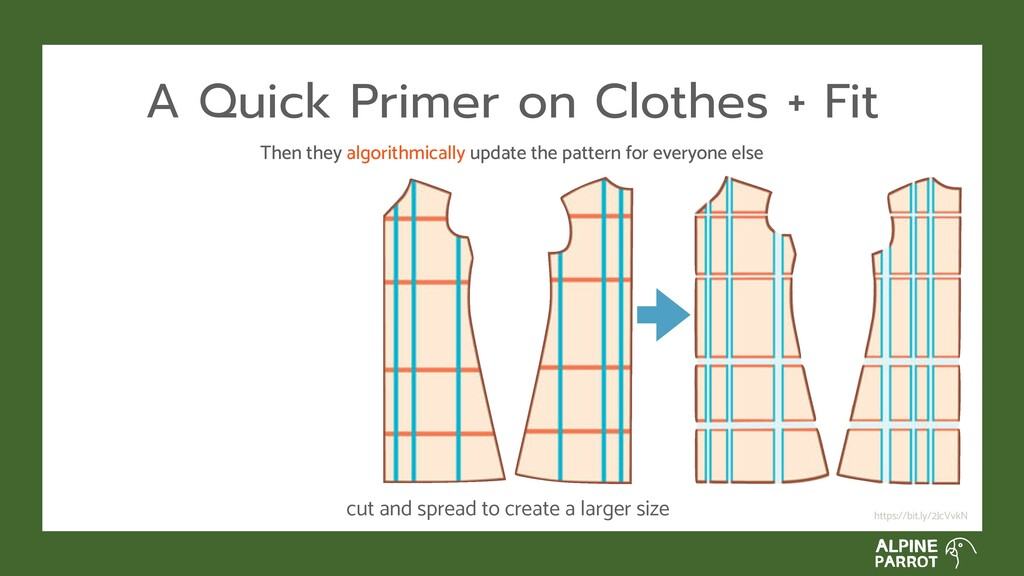 A Quick Primer on Clothes + Fit https://bit.ly/...