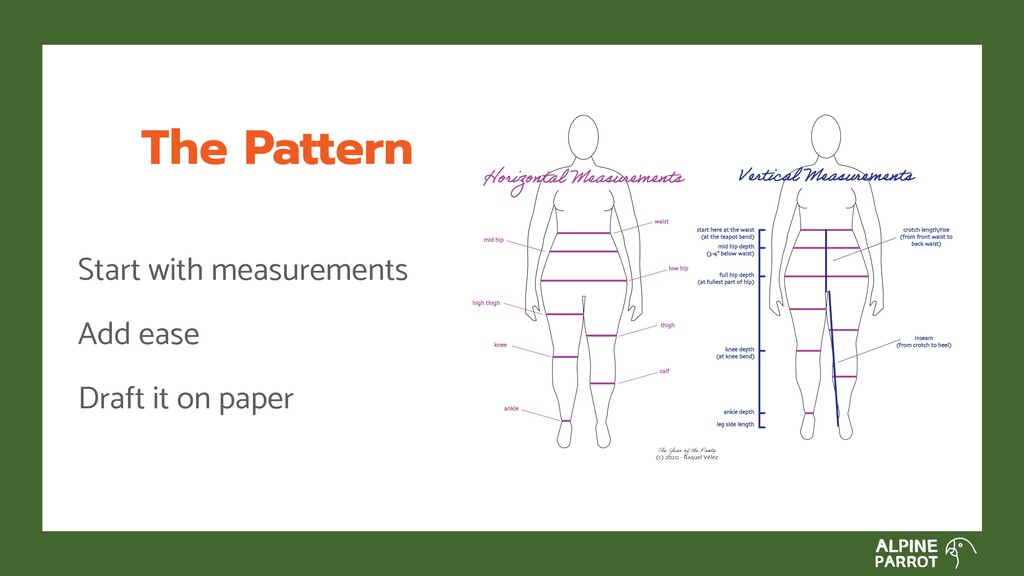 The Pattern Start with measurements Add ease Dr...