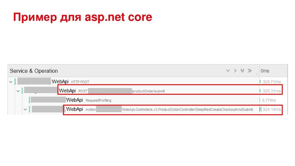 Пример для asp.net core