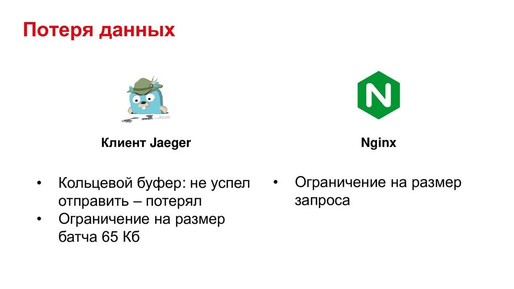 Потеря данных Клиент Jaeger Nginx • Кольцевой б...