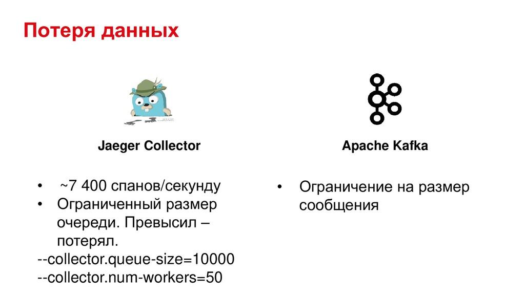 Потеря данных Jaeger Collector Apache Kafka • ~...