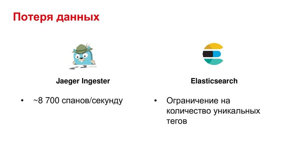 Потеря данных Jaeger Ingester Elasticsearch • ~...