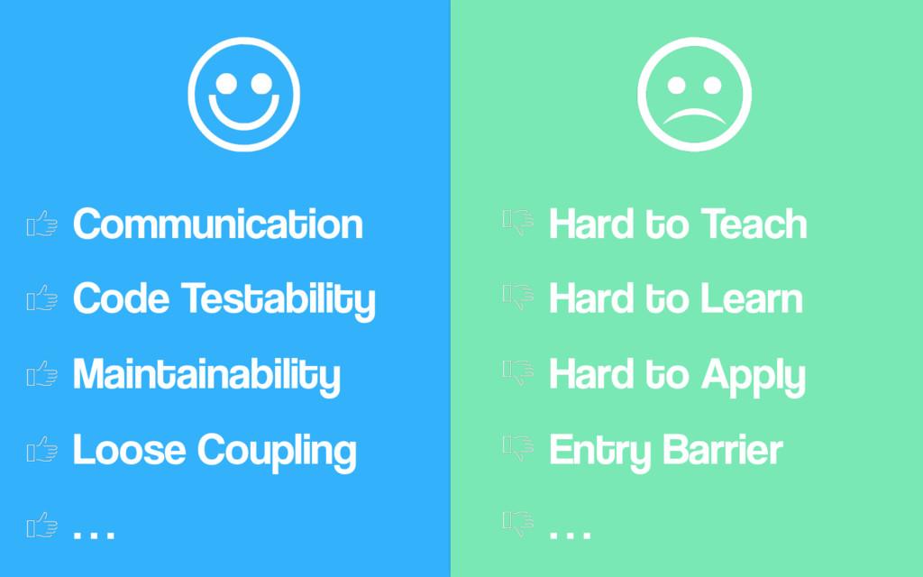 Communication  Code Testability Maintainabil...
