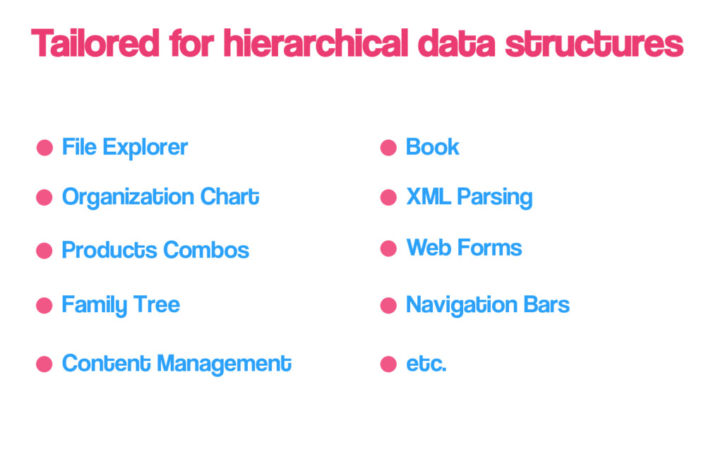 Tailored for hierarchical data structures Famil...