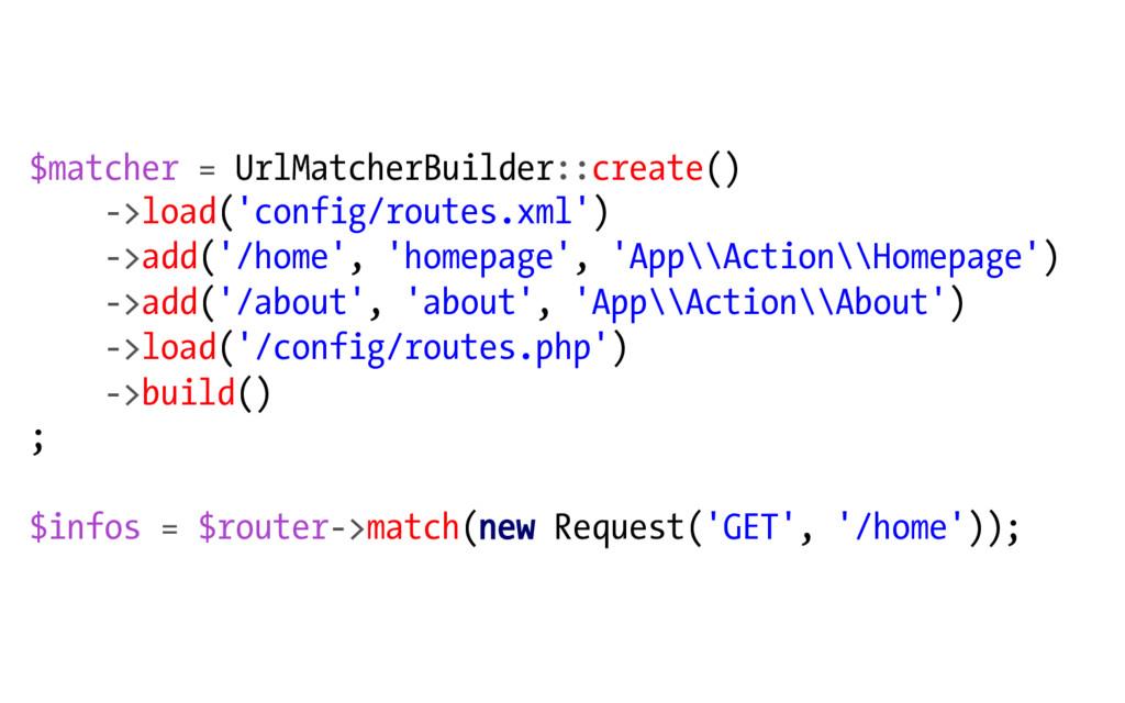 $matcher = UrlMatcherBuilder::create() ->load('...