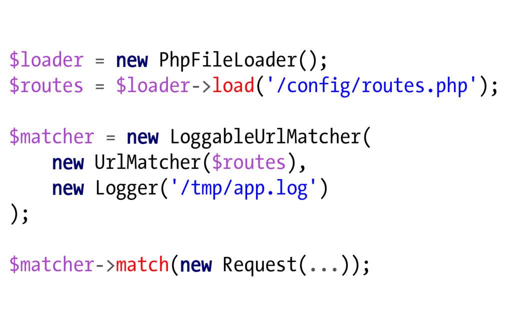 $loader = new PhpFileLoader(); $routes = $loade...