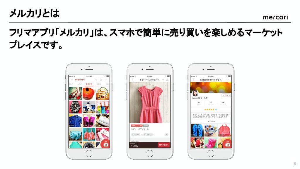 メルカリとは フリマアプリ「メルカリ」は、スマホで簡単に売り買いを楽しめるマーケット プレイス...