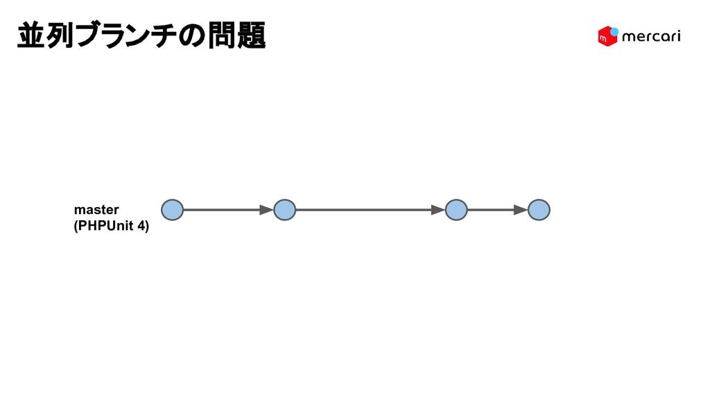 並列ブランチの問題 master (PHPUnit 4)