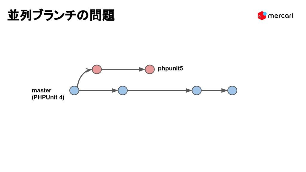並列ブランチの問題 phpunit5 master (PHPUnit 4)
