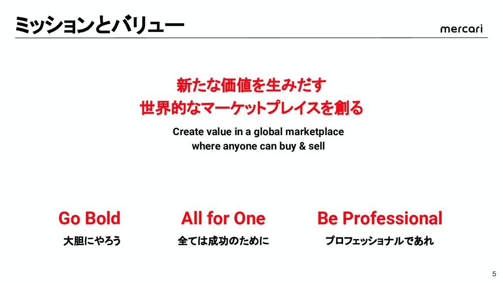 ミッションとバリュー 新たな価値を生みだす 世界的なマーケットプレイスを創る Create v...