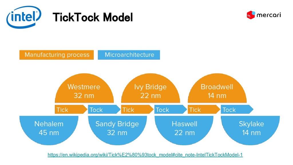 TickTock Model https://en.wikipedia.org/wiki/Ti...