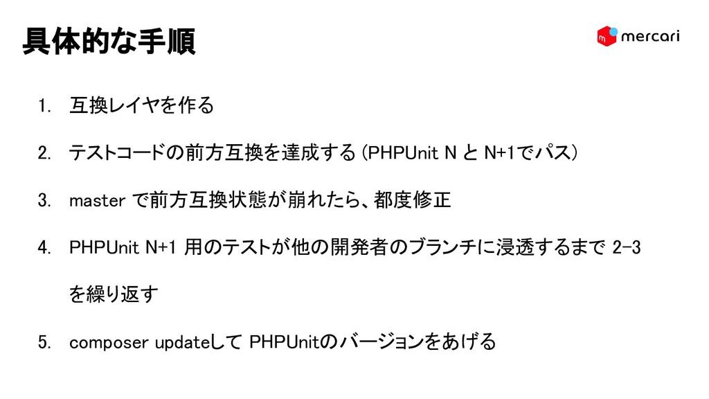 具体的な手順 1. 互換レイヤを作る 2. テストコードの前方互換を達成する (PHPUnit...