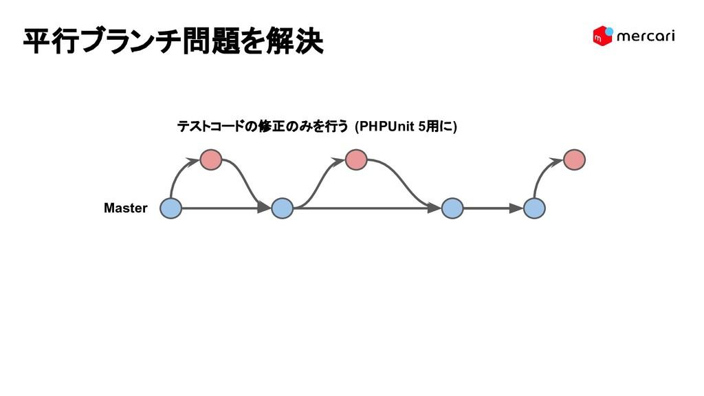 Master 平行ブランチ問題を解決 テストコードの修正のみを行う (PHPUnit 5用に)