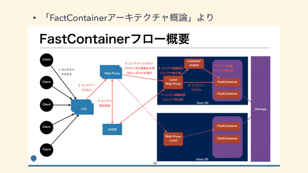 • ʮFactContainerΞʔΩςΫνϟ֓࿦ʯΑΓ