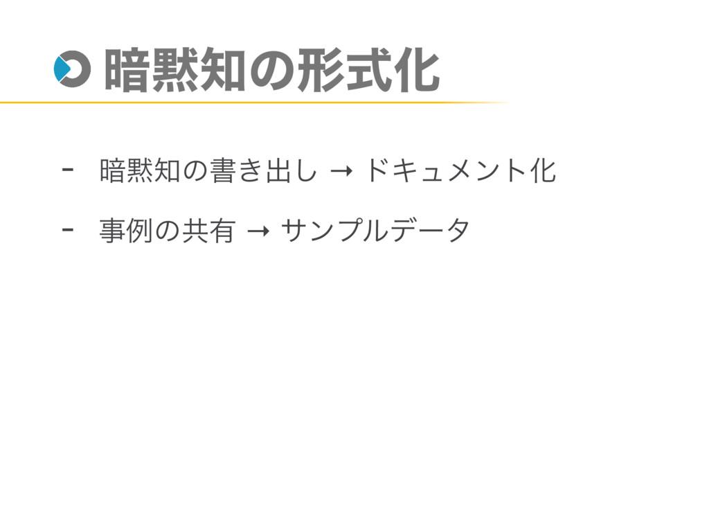 ҉ͷܗࣜԽ - ҉ͷॻ͖ग़͠ → υΩϡϝϯτԽ - ྫͷڞ༗ → αϯϓϧσʔλ