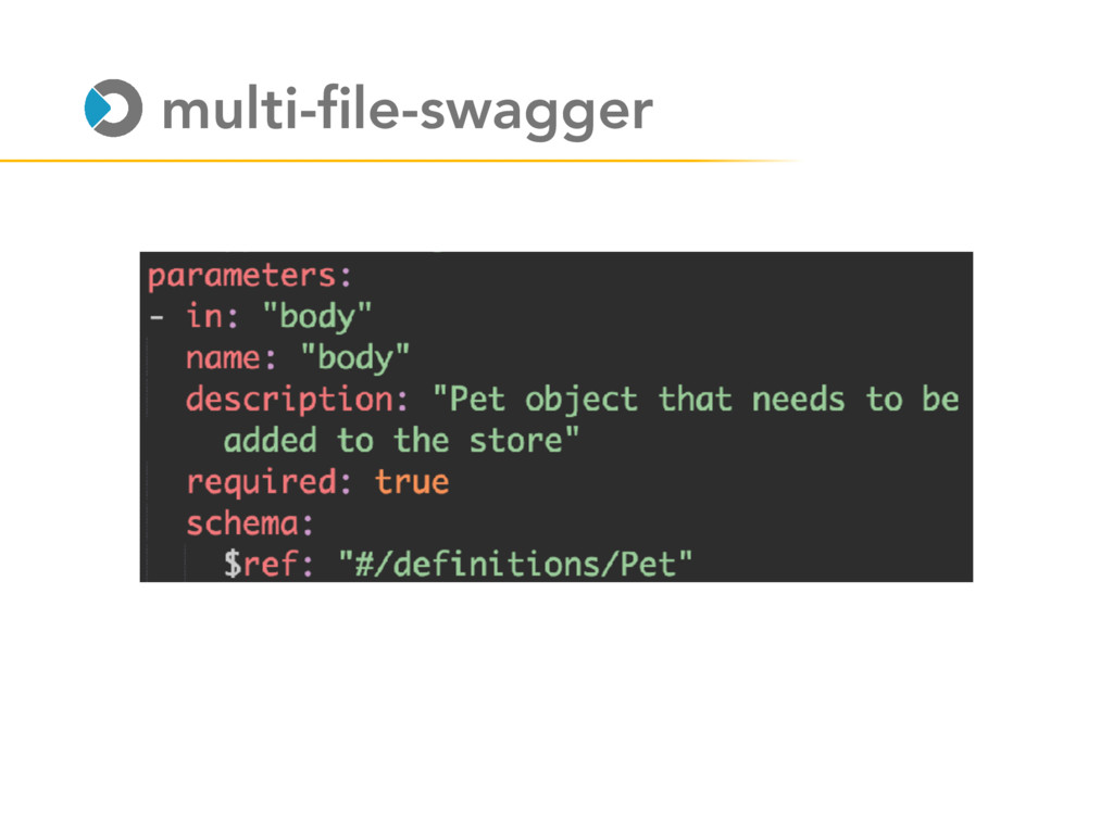 multi-file-swagger