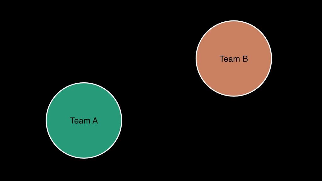 Team A Team B