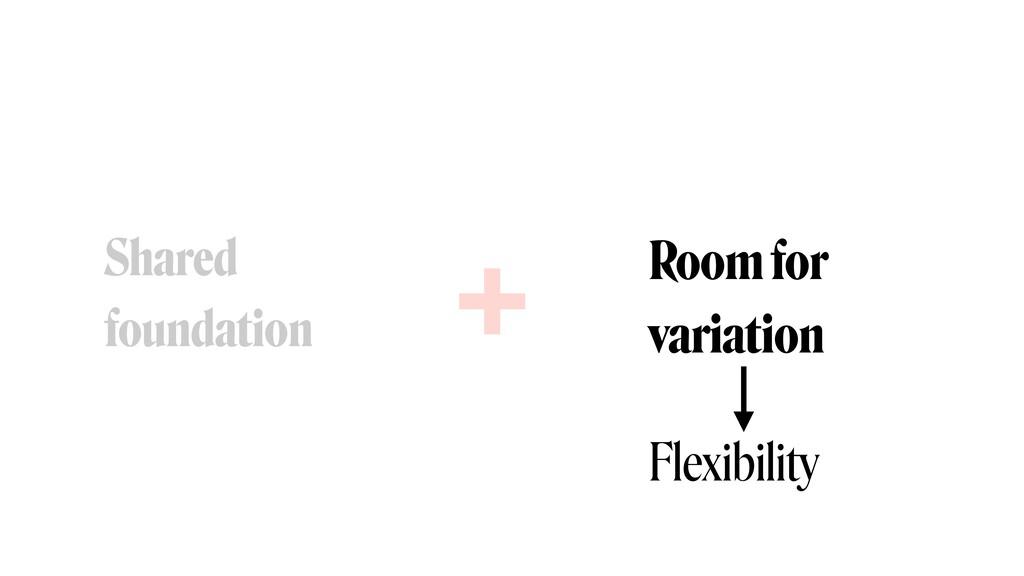 Shared foundation Room for  variation + Flexib...