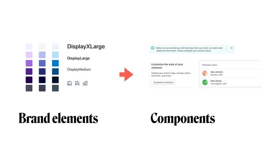 Brand elements Components