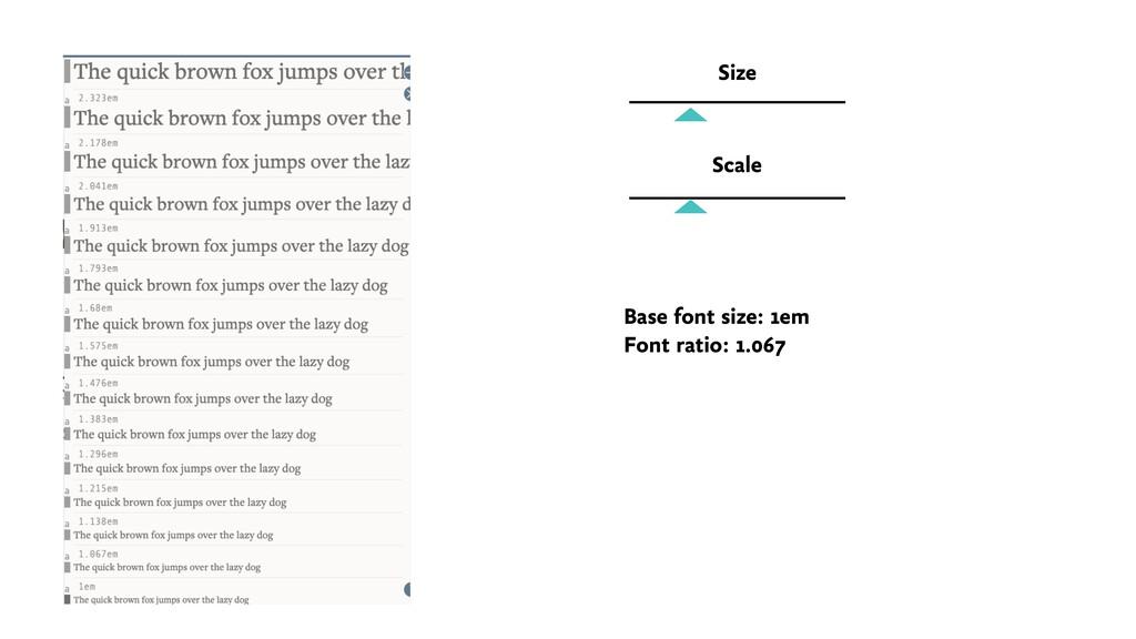 Size Scale Base font size: 1em Font ratio: 1.067