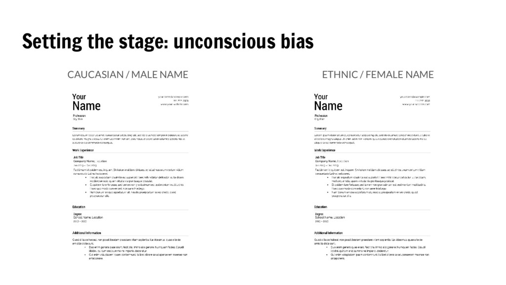 Setting the stage: unconscious bias CAUCASIAN /...