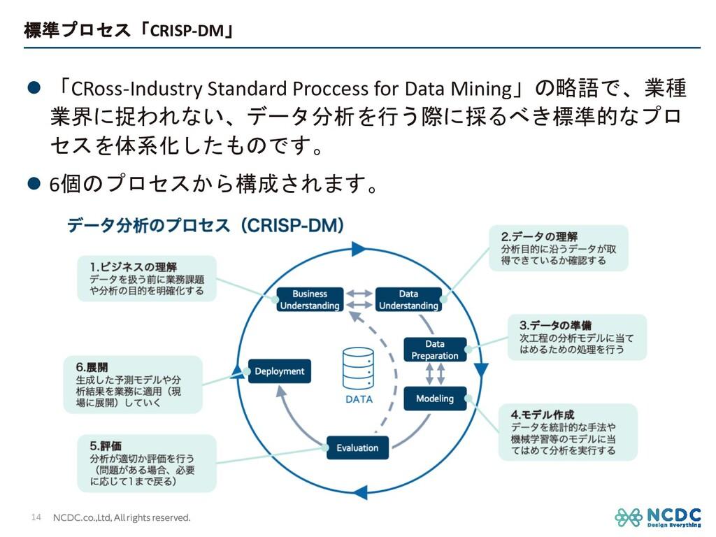 標準プロセス「CRISP-DM」 l 「CRoss-Industry Standard Pro...