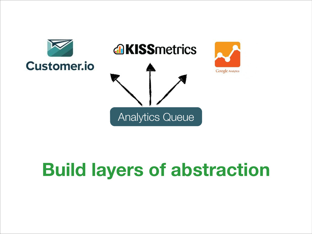 Build layers of abstraction Analytics Queue