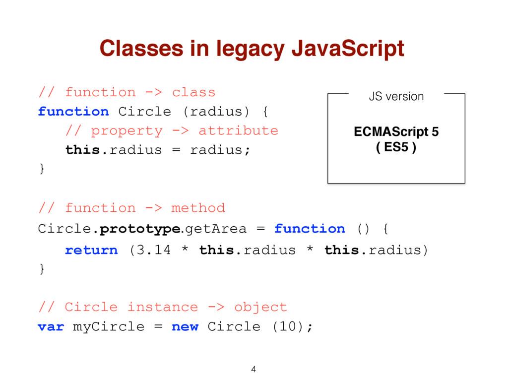 4 4 // function -> class function Circle (radiu...
