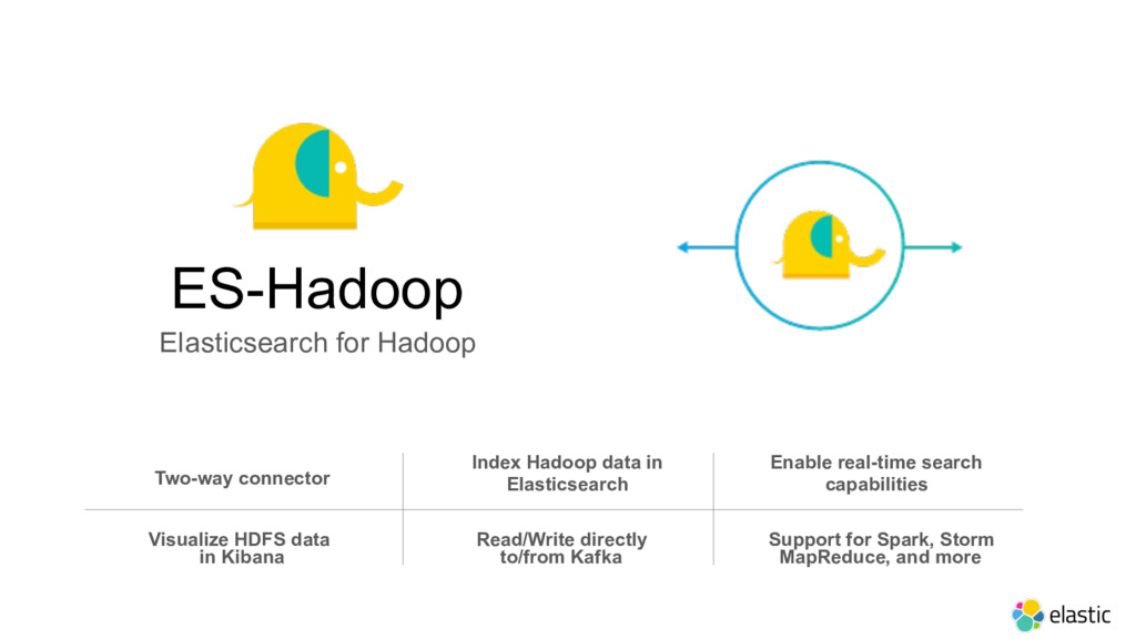 ES-Hadoop Elasticsearch for Hadoop Two-way conn...
