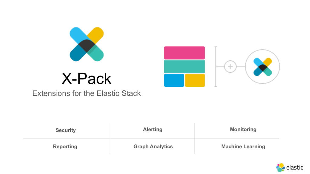 X-Pack Extensions for the Elastic Stack Securit...