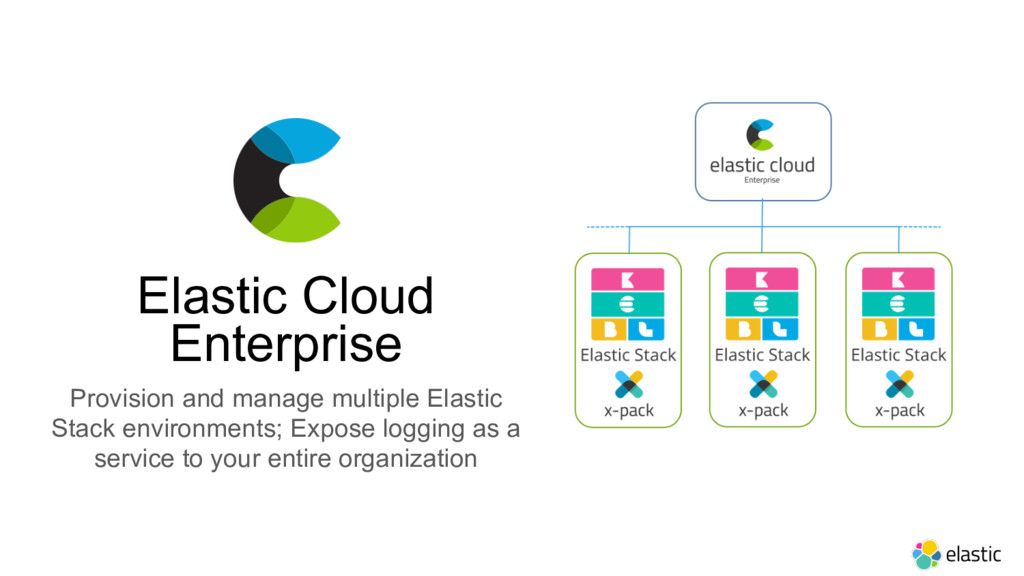 Elastic Cloud Enterprise Provision and manage m...