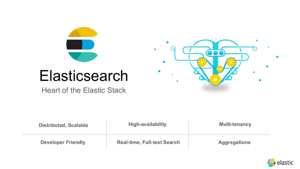 Elasticsearch Heart of the Elastic Stack Distri...