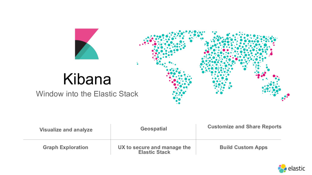 Kibana Window into the Elastic Stack Visualize ...