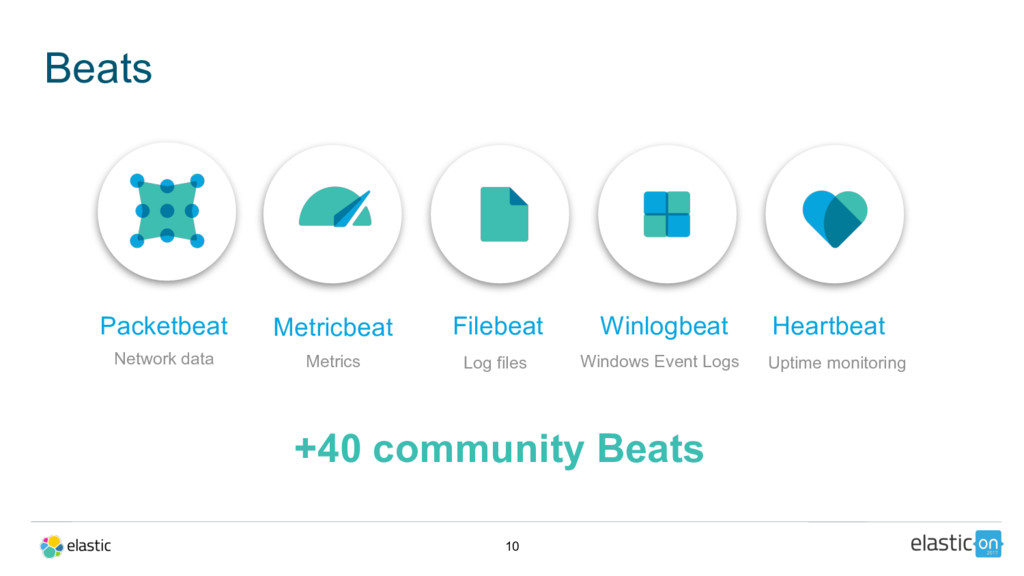 Beats 10 Packetbeat Network data Filebeat Log f...