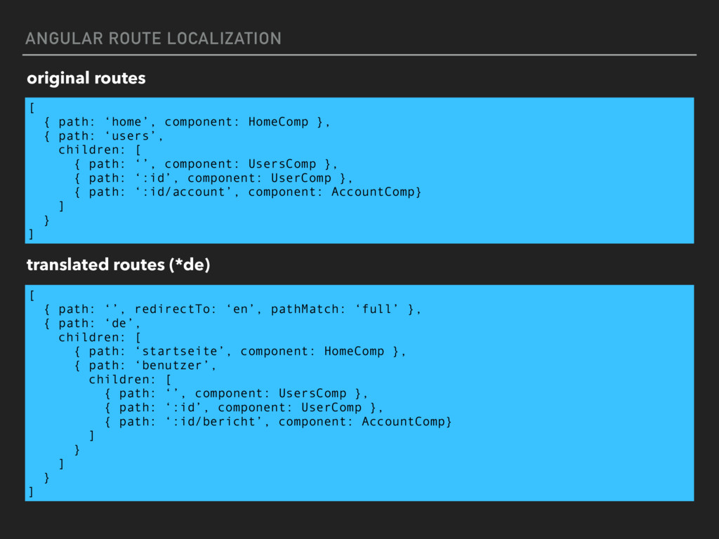 ANGULAR ROUTE LOCALIZATION [ { path: 'home', co...