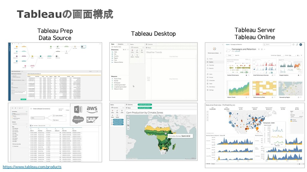 Tableau Prep Data Source Tableauの画面構成 Tableau D...