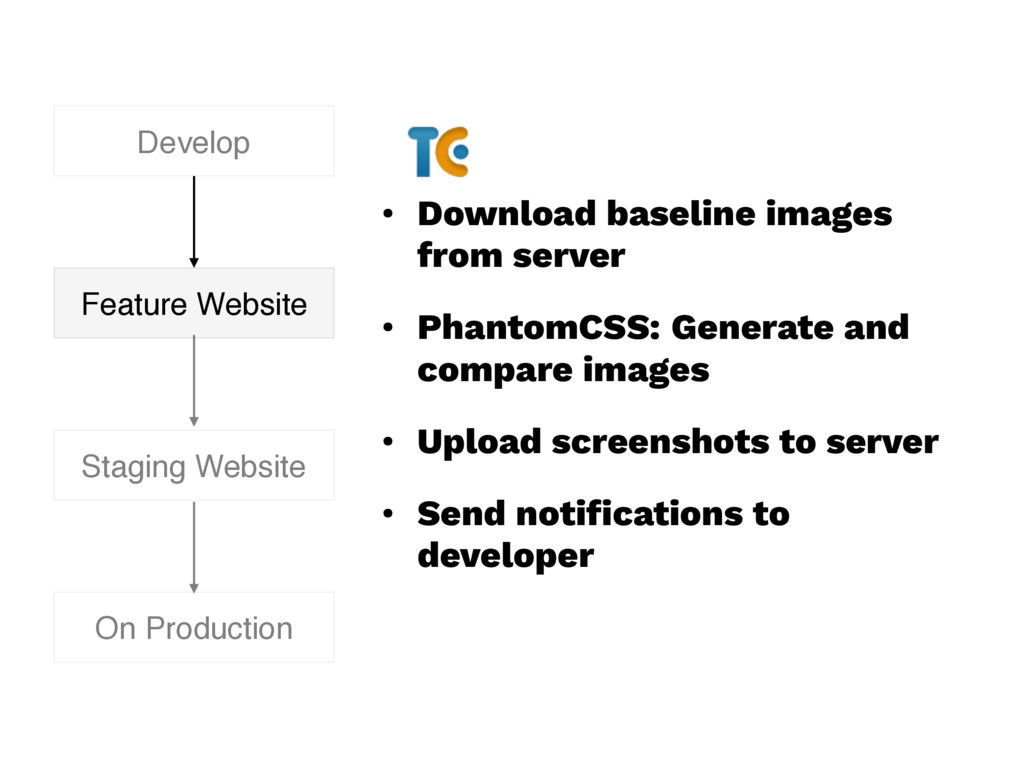 • Download baseline images from server • Phanto...