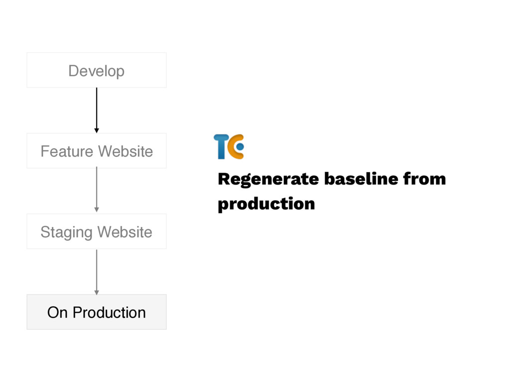 Regenerate baseline from production Feature Web...